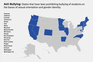 Bullying laws.
